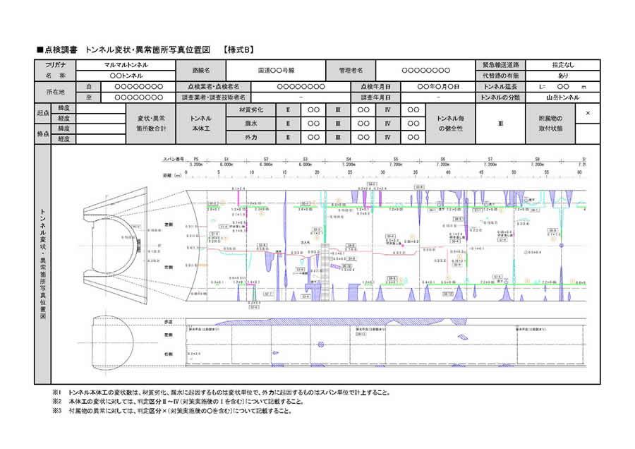道路トンネル点検要領の様式作成イメージ