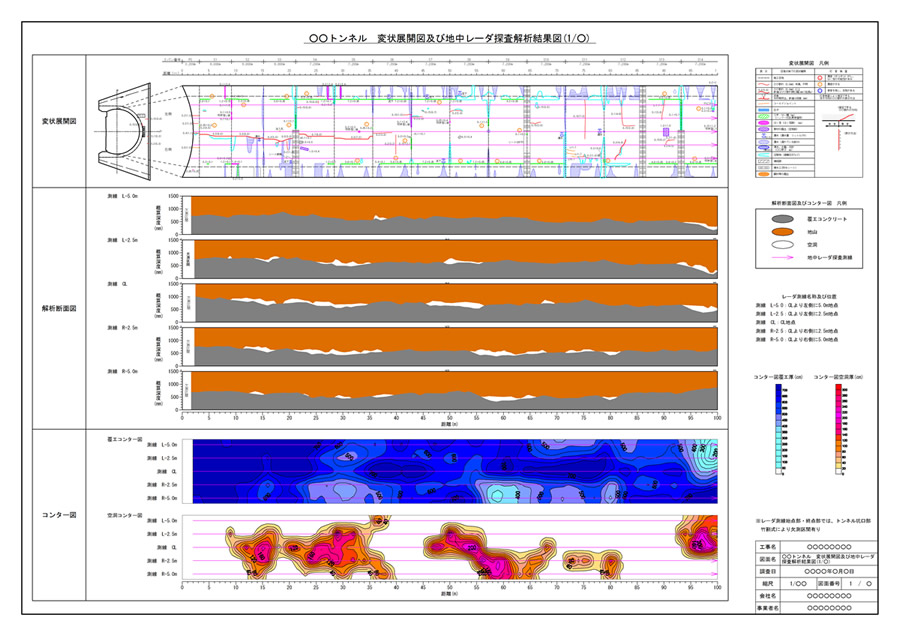 変状展開図、レーダ解析、空洞コンター図等のイメージ